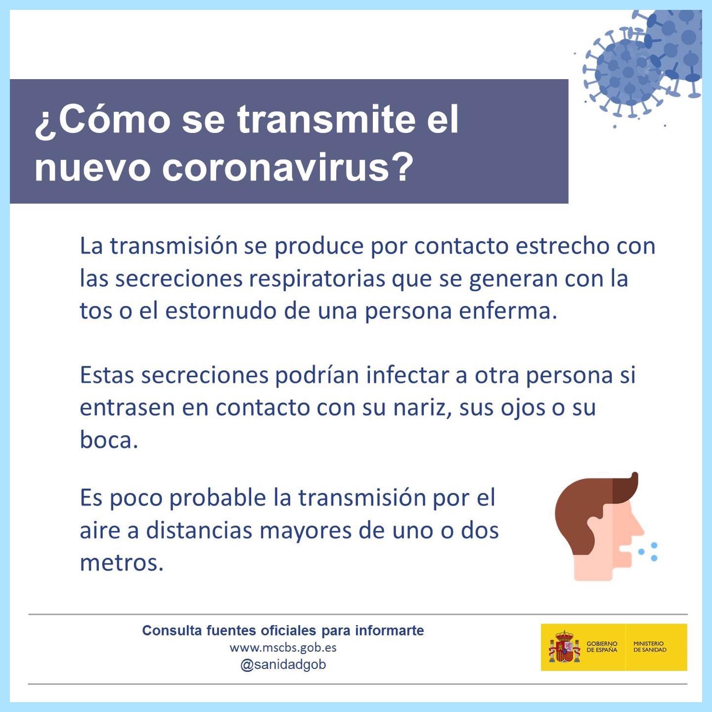 (Español) Recomendaciones sobre el COVID-19 (Coronavirus)